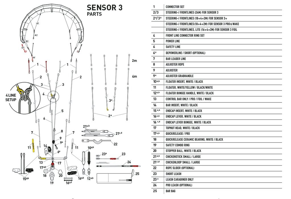 Core Sensor 3 bar spare parts overzicht